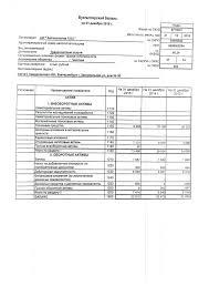 Образец отчета по производственной практике преддипломной  hello html 71eb36af png