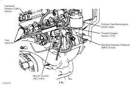 bu engine diagram wiring diagrams favorites 2011 chevy bu engine diagram wiring diagram expert 2013 chevy bu engine diagram 2011 chevy bu