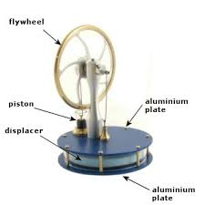 heat engine stirling cycle thermal energy heat engine stirling cycle