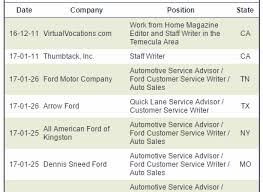 spectacular service writer jobs automotive salary vancouver   charming ideas service writer jobs work at home for mothers wahm review spectacular service writer jobs automotive salary vancouver training