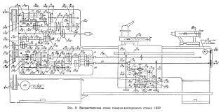 Передняя бабка токарного станка Устройство и ремонт передней бабки Схема кинематическая токарно винторезного станка Смотреть в увеличенном масштабе