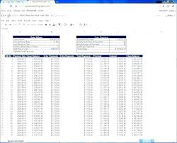 How To Amortization Schedule Excel Excel Loan Payment Template Amortization Schedule Create Car