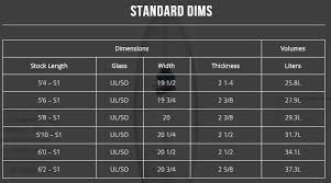 Pod Size Chart Channel Islands Pod Review Blinksurf