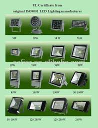 ip65 high power outdoor tennis court lighting 70w 80w 100w 120w 160w