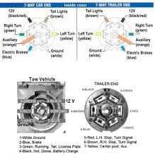 keystone travel trailer wiring diagram facbooik com 7 Rv Wiring Diagram 2004 sprinter wiring diagram? keystone rv forums rv 7 plug wiring diagram