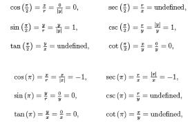 Biomath Trigonometric Functions