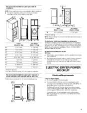 wiring diagram for stackable washer and dryer wiring haier dryer diagram haier image about wiring diagram on wiring diagram for stackable washer and