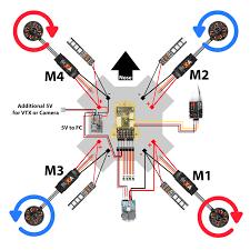 drone cameras diagram data wiring diagram blog storm q250 classic quad rc tx helipal phone controlled camera drone cameras diagram
