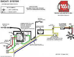 gas pampera wiring diagram diagram get image about wiring pampera wiring diagram faq gas gas technical support trialforum