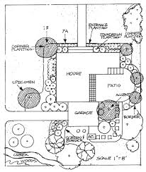 Garden design may be done by the garden owner themselves, or by professionals of varying levels of experience and expertise. Residential Landscape Design Alabama Cooperative Extension System