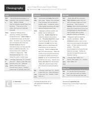 java data structures cheat sheet java data structures cheat sheet by ieternalleo download free from