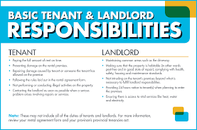 Notice To Tenant To Make Repairs Landlord Or Tenant Who Is Responsible For What Brokerlink Blog