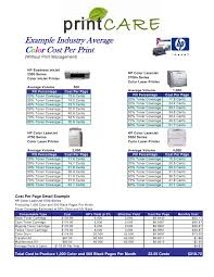 Small Picture Color Laser Printer Vs Inkjet Add Photo Gallery Color Printer Cost