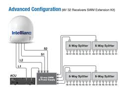 directv swm lnb wiring diagram images direct tv wiring diagram directv swm 8 wiring diagram solidfonts on sl5 non