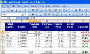 Track Progress In Excel Sales Progress Excel Template For Tracking Sales Results