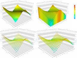 3d Chart Control Ui For Wp Components Telerik