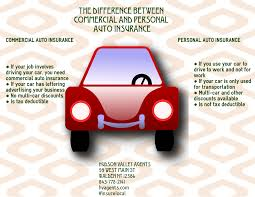 multi car insurance quotes one policy 44billionlater