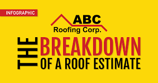 What To Know About A Roof Estimate