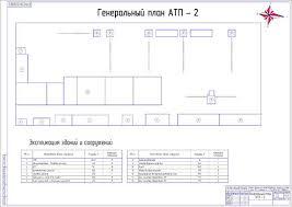 Диплом Проект организации поста диагностики лесотранспортных машин Генеральный план АТП 2