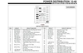 2001 ford ranger wiring diagram pdf seem to have with the battery 2001 Ford Ranger Fuse Diagram 2001 ford ranger wiring diagram pdf seem to have with the battery going dead f350 fuse graphic