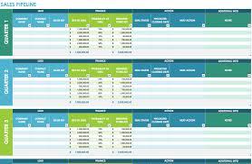 Free Sales Plan Templates Smartsheet Sales Pipeline Template Free