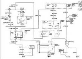 similiar chevy suburban wiring schematic keywords com chevy 0ulty need 89 chevy suburban fuse