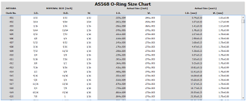 O Ring Chart Buna N O Ring Size Chart Best Picture Of Chart Anyimage Org