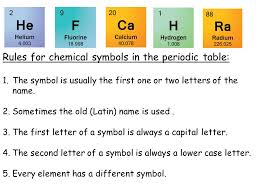 Elements in a Compound. The Periodic Table is a useful way to ...