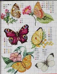 Cross Stitch Free Patterns