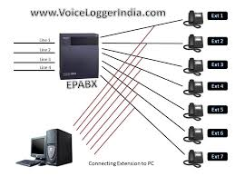phone line extension wiring diagram wiring diagram and schematic Wiring Diagram For Phone Line phone line extension wiring diagram and schematic wiring diagram for phone line