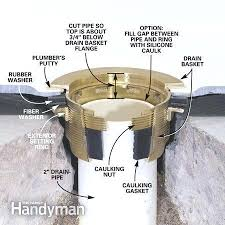 how to install a shower drain shower drain installation installing new shower pan drain