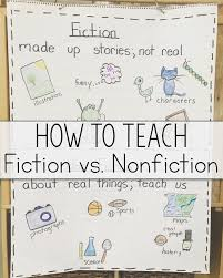 Historical Fiction Anchor Chart Teaching Fiction Vs Nonfiction Freebie Miss Conners