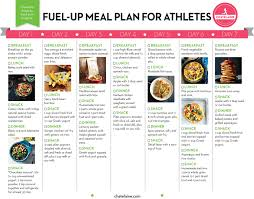 Athletic Food Chart The Ultimate Seven Day Meal Plan For Endurance Athletes