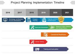 Project Planning Timeline Project Planning Implementation Timeline Powerpoint Layout