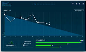 How To Easily Create A Burndown Chart In 3 Project