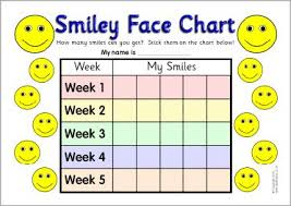 5 Week Reward Charts Sb11202 Sparklebox Social Skills