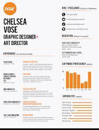 Graphic Design Resume Examples 2012
