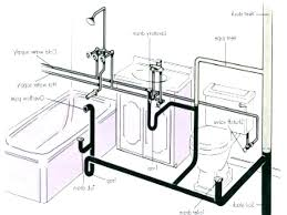 bathroom plumbing. Unique Plumbing Related Post For Bathroom Plumbing P