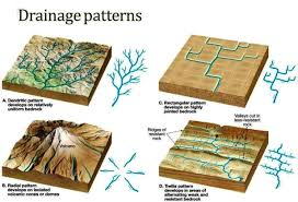Stream Drainage Patterns Cool Inspiration