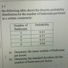 Question: The Following Table Shows The Discrete Probability Distribution  For The Number Of Bedrooms Per Ho.