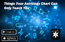 Life Chart App Things Your Astrology Chart Can Only Teach You Uranus