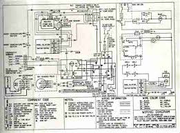 straight cool wiring diagram wiring diagram library furnace wiring diagram wiring librarymonitoring1 inikup com york gas furnace wiring diagram straight cool wiring diagram