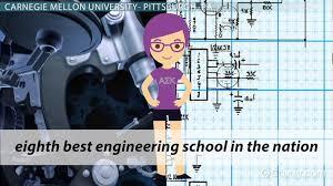 Top 10 Biomedical Engineering Undergraduate Universities in the U.S.