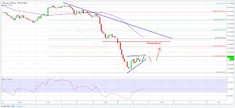 Eth Btc Analysis Ethereum Price Could Recover To 0 050btc