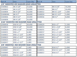 Slotted Screw Size Chart Tek Roofing Screws All Pointfasteners Com