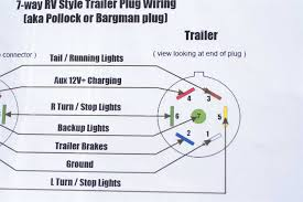 6 pin trailer wiring diagram wiring diagram shrutiradio 7 way trailer wiring diagram at Trailer Diagram Wiring