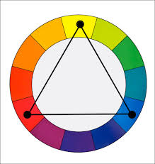 Core Concepts of Color Theory: TRIADIC Uses three colors that are  equidistant from each other on the color wheel. The combination of the  primary colors, ...