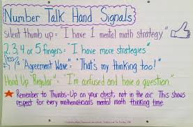 Book Talk Anchor Chart