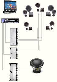similiar car audio system wiring diagram keywords car stereo system wiring diagram as well 2 channel car wiring diagram
