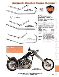 2002 sportster wiring diagram images 97 harley davidson sportster wiring diagram harley davidson sportster